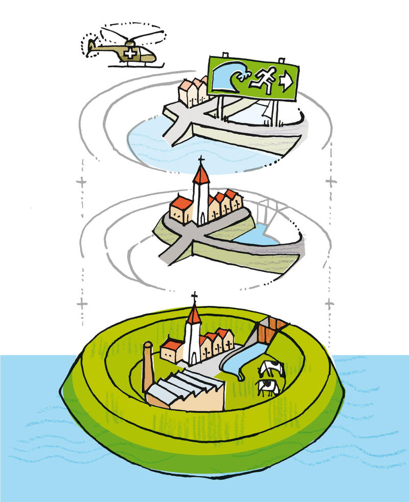 protection, prevention and preparedness/ emergency response (Image: Dutch National Water Plan, 2008).